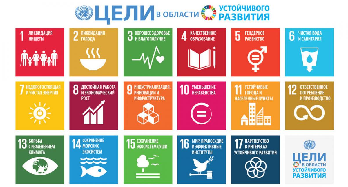 Как в Казахстане достигаются цели устойчивого развития ООН?
